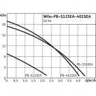 Повысительный насос WILO PB 401SEA арт. 3075263