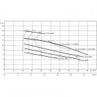 Фекальный насос WILO EMU FA 10.22-170W + T 17-4/8HEx арт. 6047650