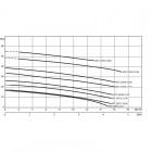 Погружной насос для сточных вод WILO Drain MTC 40F16.15/7-A (1~230 В) арт. 2081260
