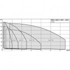 Вертикальный многоступенчатый насос WILO Helix V 203-1/16/E/S арт. 4201339