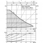 Циркуляционный насос WILO Yonos PICO 15/1-4 арт. 4164011