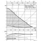 Циркуляционный насос WILO Stratos PICO 30/1-6 арт. 4132465