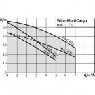 Насосная станция WILO MultiCargo HMC 304 (3~230/400 В) арт. 2511908