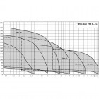 Колодезный насос WILO Sub TWI 4.01-09-CI (3~400 V, 50 Гц) арт. 6079238