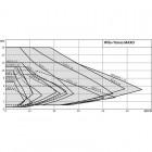 Циркуляционный насос WILO Yonos MAXO 40/0,5-4 арт. 2120645