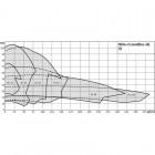 Блочный насос WILO CronoBloc-BL 40/150-0,55/4 арт. 2786257