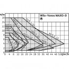 Циркуляционный насос WILO Yonos MAXO-D 40/0,5-12 арт. 2120665
